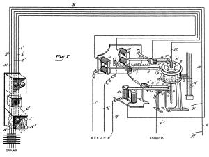 Almon Brown Strowger: Automatic Telephone-Exchange. Patentzeichnung, 1891. (Die Verbundenheit der Dinge, S. 188)